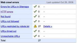 Web Crawl Errors