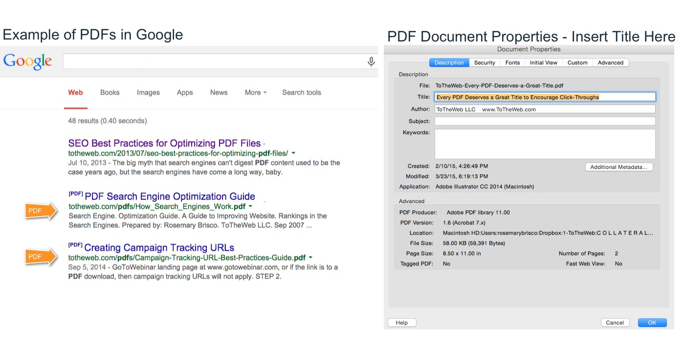 TTW-SEO your PDF Documents