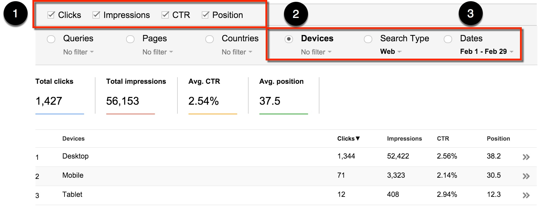ToTheWeb-Search-Console-with-Device-Breakdown-min