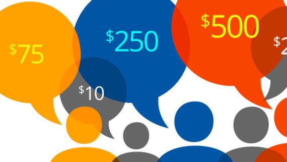 B2B Paid Online Advertising